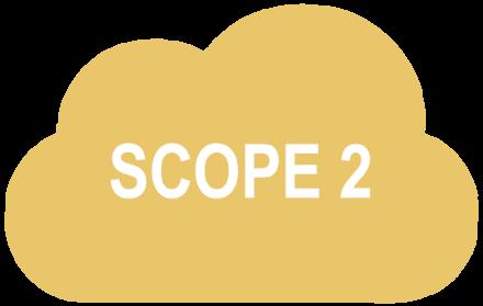 выбросы парниковых газов сфера охвата scope 2