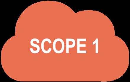 выбросы парниковых газов сфера охвата scope 1